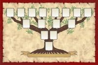 Ancestors Family tree template to great-grandparents