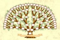 Family Tree template of six generations