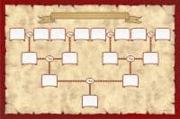 Genealogical tree template of four generations