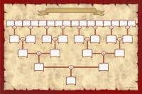 Genealogical tree template of five generations